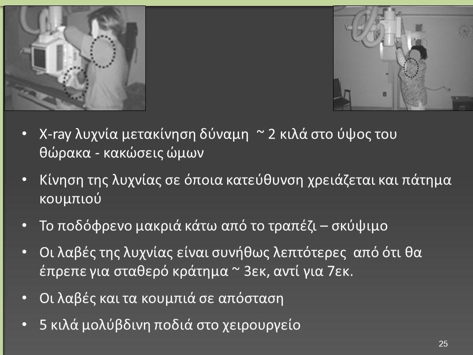 Λυχνία X-ray λυχνία μετακίνηση δύναμη ~ 2 κιλά στο ύψος του θώρακα - κακώσεις ώμων Κίνηση της λυχνίας σε όποια κατεύθυνση χρειάζεται και πάτημα κουμπιού Το ποδόφρενο μακριά κάτω από το τραπέζι – σκύψιμο Οι λαβές της λυχνίας είναι συνήθως λεπτότερες από ότι θα έπρεπε για σταθερό κράτημα ~ 3εκ, αντί για 7εκ.