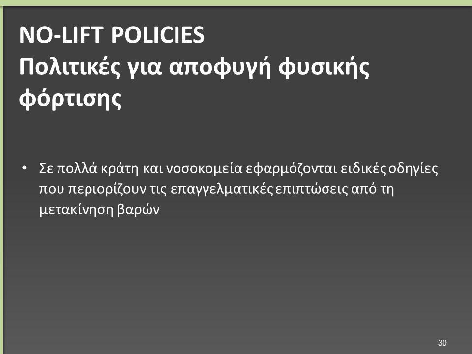NO-LIFT POLICIES Πολιτικές για αποφυγή φυσικής φόρτισης Σε πολλά κράτη και νοσοκομεία εφαρμόζονται ειδικές οδηγίες που περιορίζουν τις επαγγελματικές επιπτώσεις από τη μετακίνηση βαρών 30