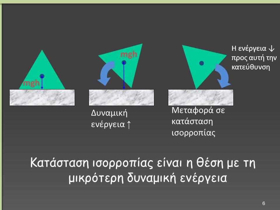 Μεταφορά σε κατάσταση ισορροπίας Δυναμική ενέργεια ↑ Η ενέργεια ↓ προς αυτή την κατεύθυνση mgh Κατάσταση ισορροπίας είναι η θέση με τη μικρότερη δυναμική ενέργεια 6