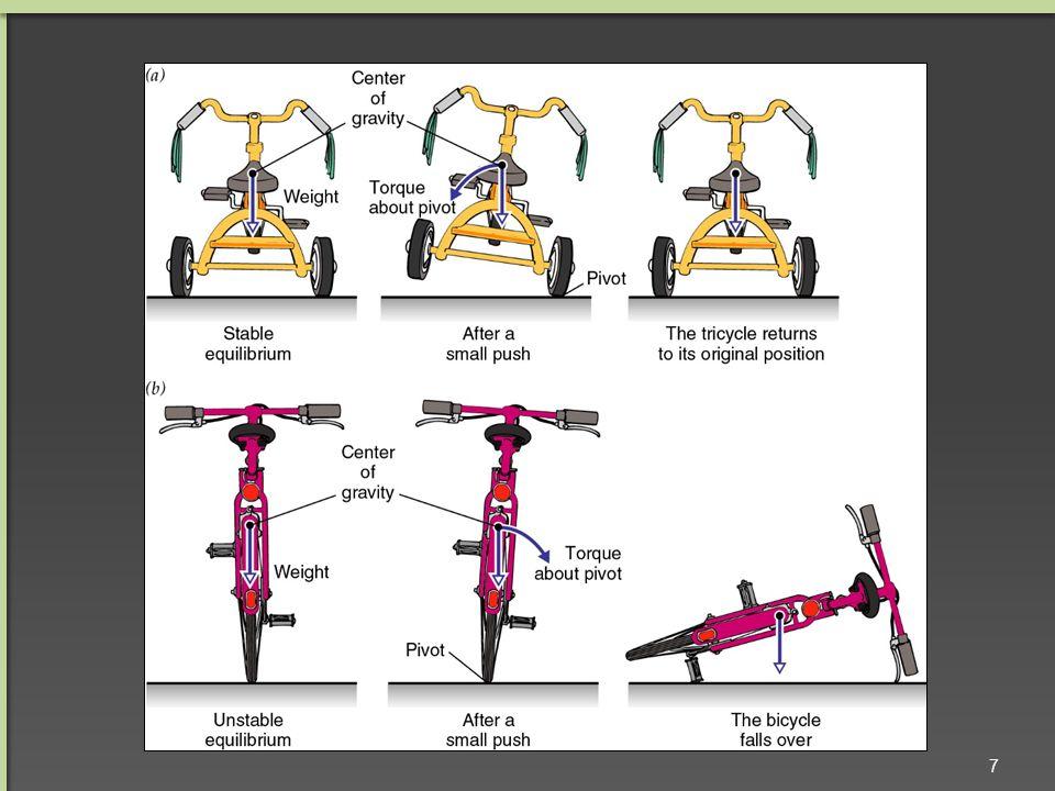 Αγωνιστικό όχημα Κέντρο βάρους χαμηλά υπομόχλιο ↓ VW van / SUV Κέντρο βάρους ψηλά υπομόχλιο ↑ torque 8