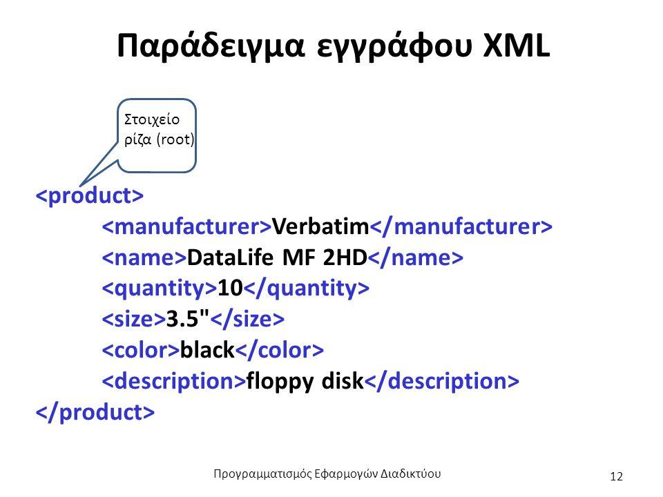 Παράδειγμα εγγράφου XML Verbatim DataLife MF 2HD 10 3.5 black floppy disk Στοιχείο ρίζα (root) Προγραμματισμός Εφαρμογών Διαδικτύου 12