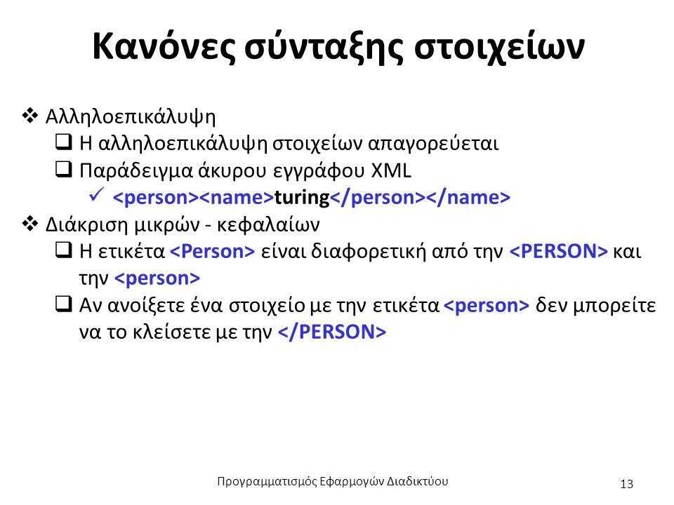 Κανόνες σύνταξης στοιχείων  Αλληλοεπικάλυψη  Η αλληλοεπικάλυψη στοιχείων απαγορεύεται  Παράδειγμα άκυρου εγγράφου XML turing  Διάκριση μικρών - κε