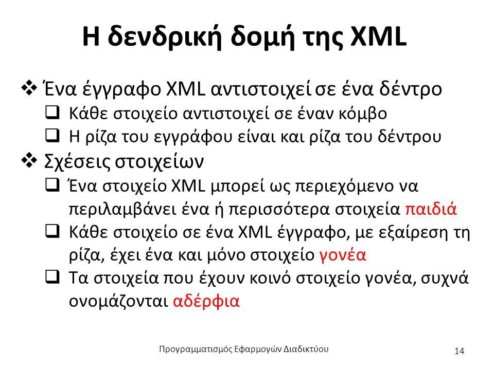 Η δενδρική δομή της XML  Ένα έγγραφο XML αντιστοιχεί σε ένα δέντρο  Κάθε στοιχείο αντιστοιχεί σε έναν κόμβο  Η ρίζα του εγγράφου είναι και ρίζα του δέντρου  Σχέσεις στοιχείων  Ένα στοιχείο XML μπορεί ως περιεχόμενο να περιλαμβάνει ένα ή περισσότερα στοιχεία παιδιά  Κάθε στοιχείο σε ένα XML έγγραφο, με εξαίρεση τη ρίζα, έχει ένα και μόνο στοιχείο γονέα  Τα στοιχεία που έχουν κοινό στοιχείο γονέα, συχνά ονομάζονται αδέρφια Προγραμματισμός Εφαρμογών Διαδικτύου 14