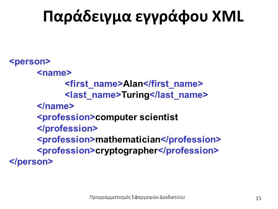 Παράδειγμα εγγράφου XML Alan Turing computer scientist mathematician cryptographer Προγραμματισμός Εφαρμογών Διαδικτύου 15
