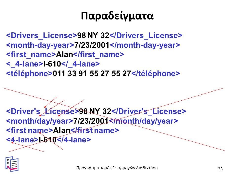 Παραδείγματα 98 NY 32 7/23/2001 Alan I-610 011 33 91 55 27 55 27 98 NY 32 7/23/2001 Alan I-610 Προγραμματισμός Εφαρμογών Διαδικτύου 23