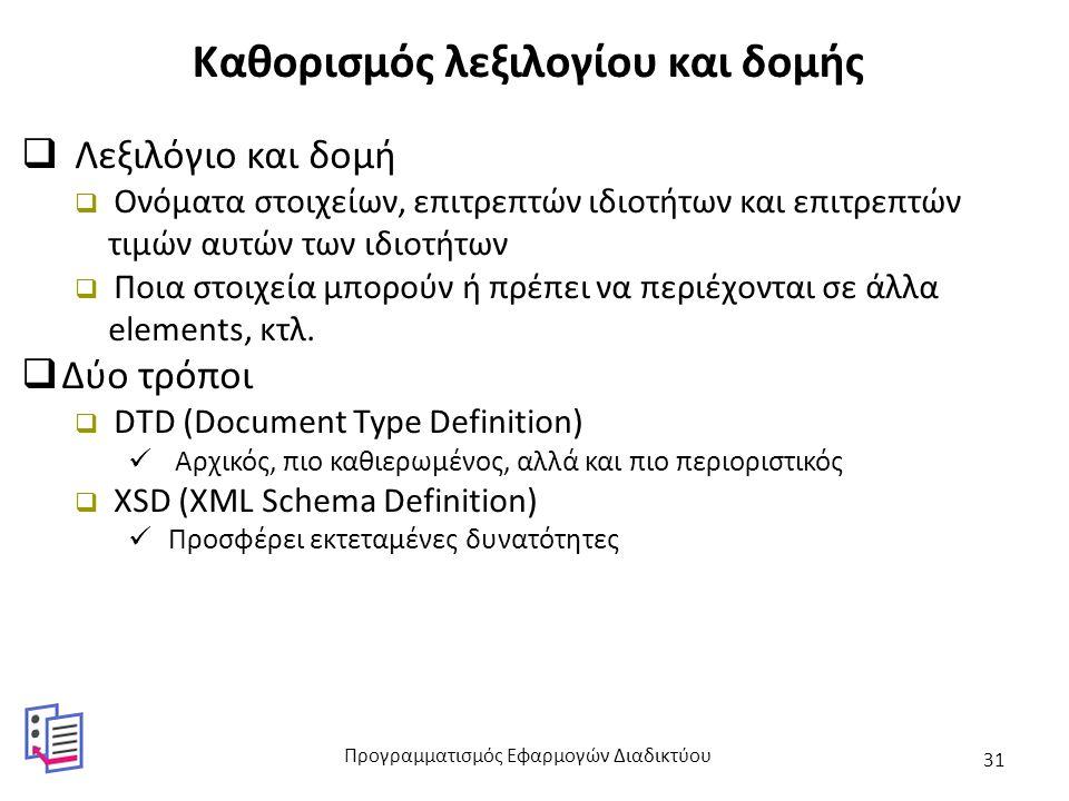 Καθορισμός λεξιλογίου και δομής  Λεξιλόγιο και δομή  Ονόματα στοιχείων, επιτρεπτών ιδιοτήτων και επιτρεπτών τιμών αυτών των ιδιοτήτων  Ποια στοιχεί