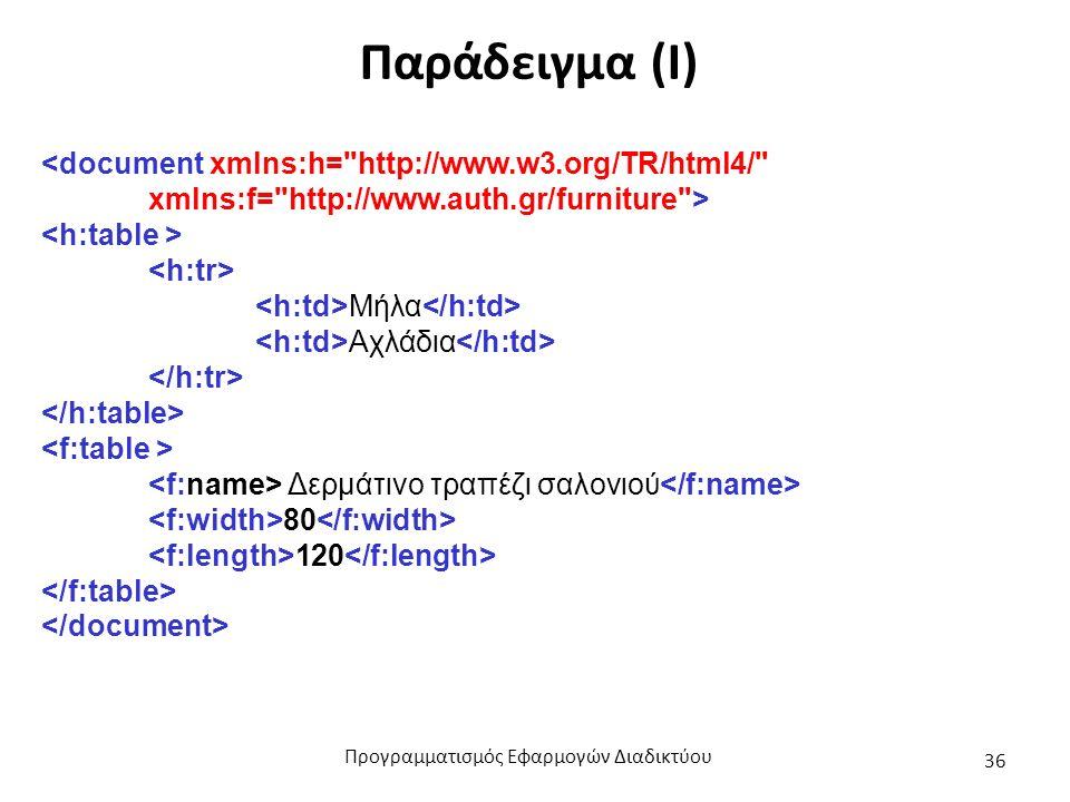 Παράδειγμα (Ι) <document xmlns:h= http://www.w3.org/TR/html4/ xmlns:f= http://www.auth.gr/furniture > Μήλα Αχλάδια Δερμάτινο τραπέζι σαλονιού 80 120 Προγραμματισμός Εφαρμογών Διαδικτύου 36