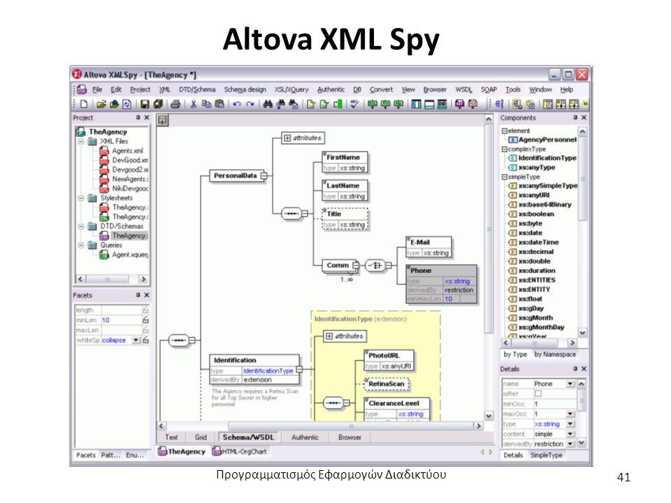 Altova XML Spy Προγραμματισμός Εφαρμογών Διαδικτύου 41