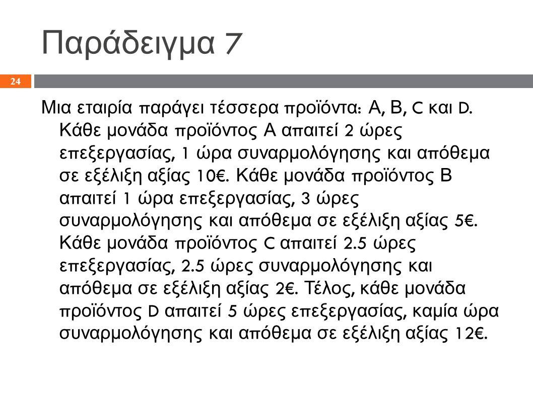 Παράδειγμα 7 Μια εταιρία π αράγει τέσσερα π ροϊόντα : Α, Β, C και D.