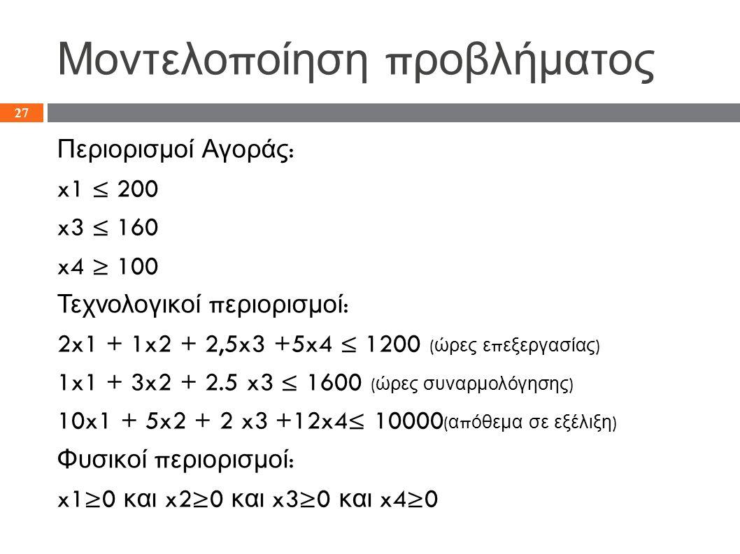 Μοντελο π οίηση π ροβλήματος Περιορισμοί Αγοράς : x1 ≤ 200 x3 ≤ 160 x4 ≥ 100 Τεχνολογικοί π εριορισμοί : 2x1 + 1x2 + 2,5x3 +5x4 ≤ 1200 ( ώρες ε π εξεργασίας ) 1x1 + 3x2 + 2.5 x3 ≤ 1600 ( ώρες συναρμολόγησης ) 10x1 + 5x2 + 2 x3 +12x4≤ 10000 ( α π όθεμα σε εξέλιξη ) Φυσικοί π εριορισμοί : x1≥0 και x2≥0 και x3≥0 και x4≥0 27
