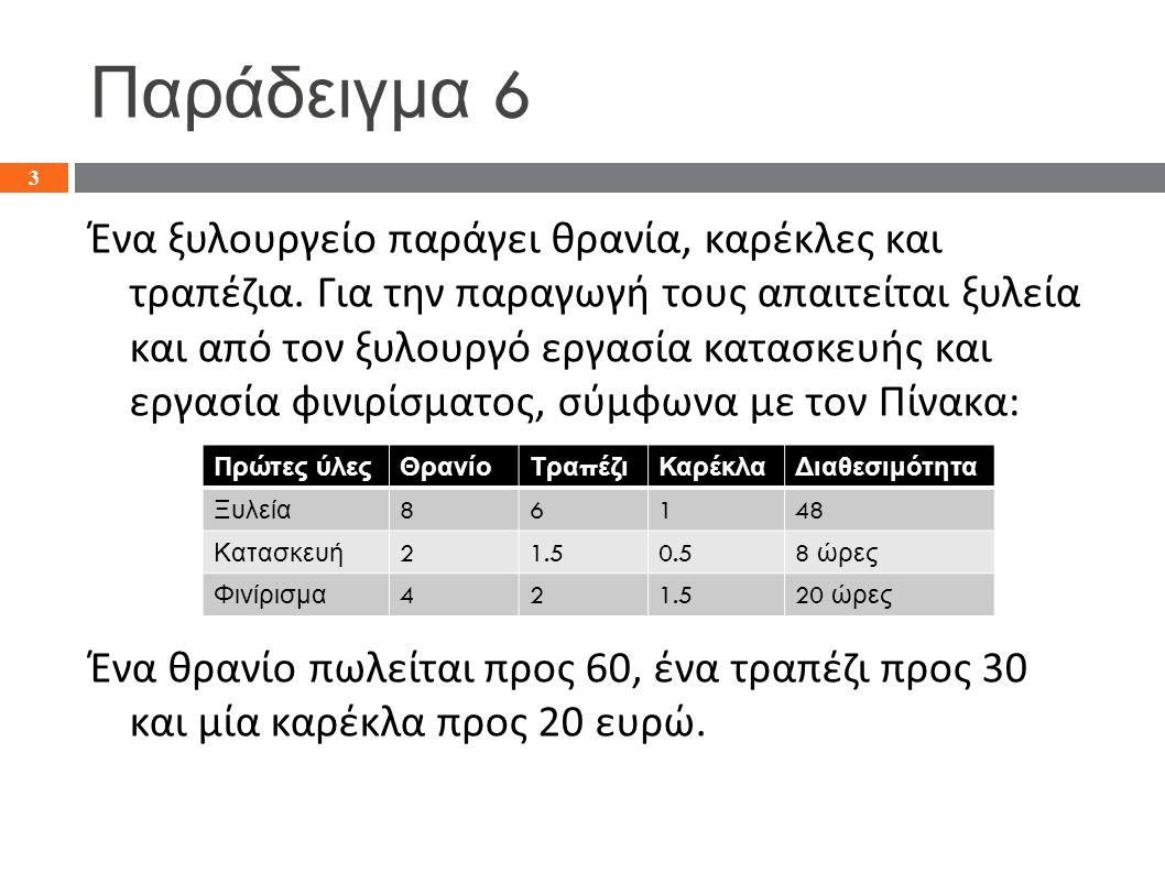 Μοντελο π οίηση π ροβλήματος Δραστηριότητες κατανομής : Δραστηριότητα 1: Παραγωγή σε θρανία Δραστηριότητα 2: Παραγωγή σε τρα π έζια Δραστηριότητα 3: Παραγωγή σε καρέκλες Μεταβλητές α π όφασης x1: ημερήσια π αραγωγή σε θρανία x2: ημερήσια π αραγωγή σε τρα π έζια x3: ημερήσια π αραγωγή σε καρέκλες 4