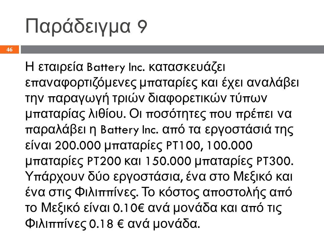 Παράδειγμα 9 Η εταιρεία Battery Inc.