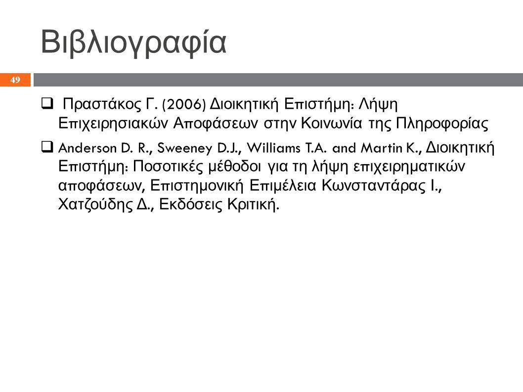 Βιβλιογραφία  Πραστάκος Γ.