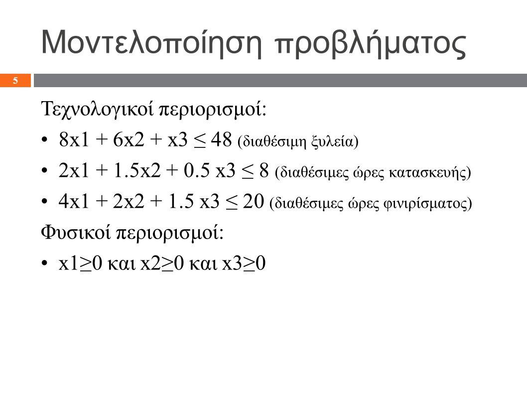 Μοντελο π οίηση π ροβλήματος Τεχνολογικοί περιορισμοί: 8x1 + 6x2 + x3 ≤ 48 (διαθέσιμη ξυλεία) 2x1 + 1.5x2 + 0.5 x3 ≤ 8 (διαθέσιμες ώρες κατασκευής) 4x1 + 2x2 + 1.5 x3 ≤ 20 (διαθέσιμες ώρες φινιρίσματος) Φυσικοί περιορισμοί: x1≥0 και x2≥0 και x3≥0 5