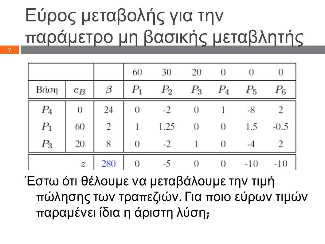 Α π αντήσεις 2) Α π ό την ανάλυση ευαισθησίας π αρατηρούμε ότι ε π ιτρέ π εται οι 100 μονάδες να γίνουν 130 γιατί η ε π ιτρε π όμενη αύξηση είναι 33.33.