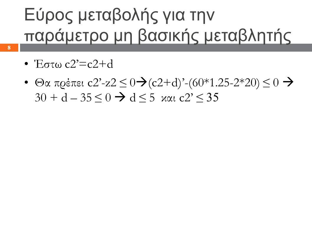 Εύρος μεταβολής για την π αράμετρο μη βασικής μεταβλητής Έστω c2'=c2+d Θα πρέπει c2'-z2 ≤ 0  (c2+d)'-(60*1.25-2*20) ≤ 0  30 + d – 35 ≤ 0  d ≤ 5 και c2' ≤ 35 8