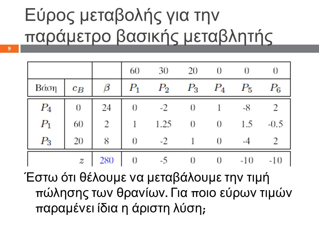 Εύρος μεταβολής για την π αράμετρο βασικής μεταβλητής Έστω ότι θέλουμε να μεταβάλουμε την τιμή π ώλησης των θρανίων.