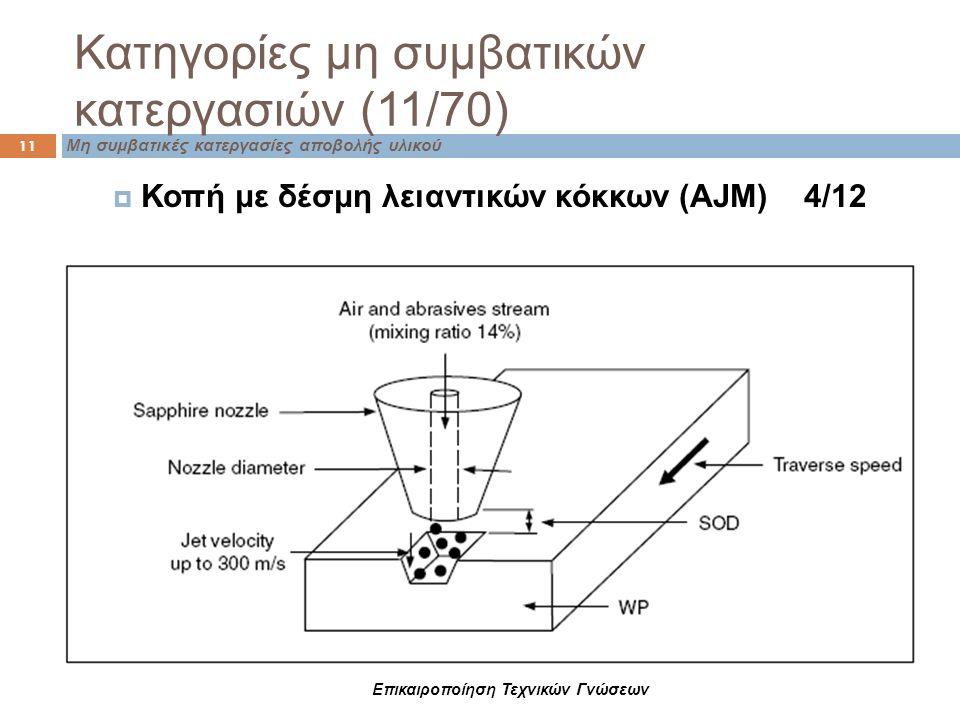 Μη συμβατικές κατεργασίες αποβολής υλικού Κατηγορίες μη συμβατικών κατεργασιών (11/70) 11  Κοπή με δέσμη λειαντικών κόκκων (ΑJM) 4/12 Επικαιροποίηση