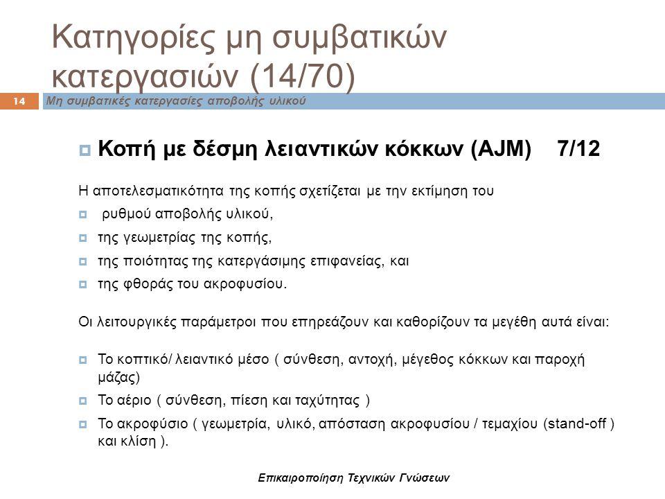 14  Κοπή με δέσμη λειαντικών κόκκων (ΑJM) 7/12 Η αποτελεσματικότητα της κοπής σχετίζεται με την εκτίμηση του  ρυθμού αποβολής υλικού,  της γεωμετρί