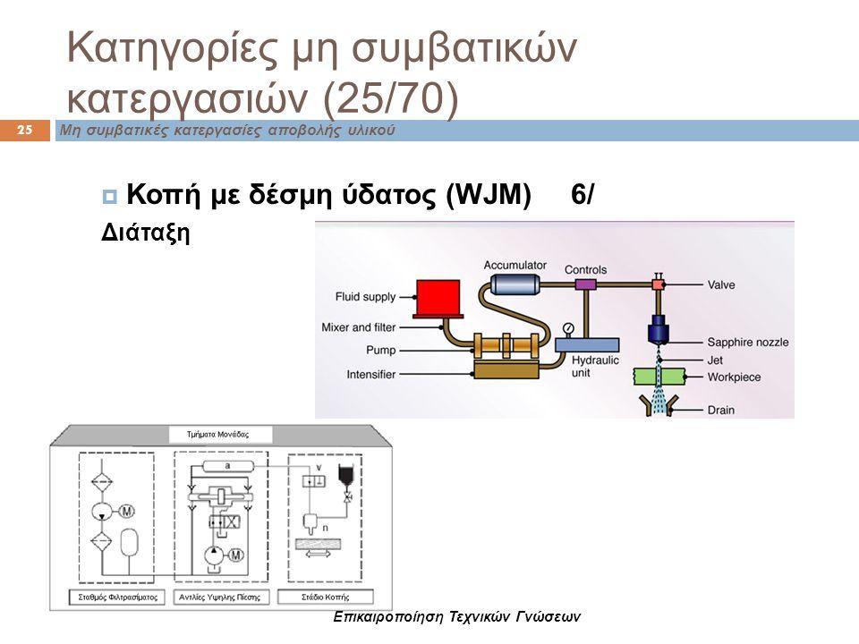 Κατηγορίες μη συμβατικών κατεργασιών (25/70) Μη συμβατικές κατεργασίες αποβολής υλικού 25 Επικαιροποίηση Τεχνικών Γνώσεων  Κοπή με δέσμη ύδατος (WJM)