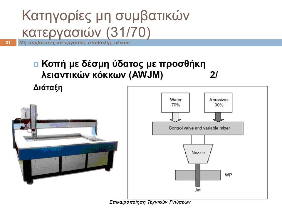 Κατηγορίες μη συμβατικών κατεργασιών (31/70) Μη συμβατικές κατεργασίες αποβολής υλικού 31  Κοπή με δέσμη ύδατος με προσθήκη λειαντικών κόκκων (AWJM)