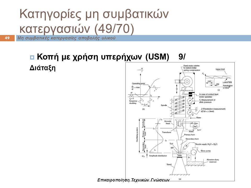  Κοπή με χρήση υπερήχων (USM) 9/ Διάταξη Κατηγορίες μη συμβατικών κατεργασιών (49/70) Μη συμβατικές κατεργασίες αποβολής υλικού 49 Επικαιροποίηση Τεχ