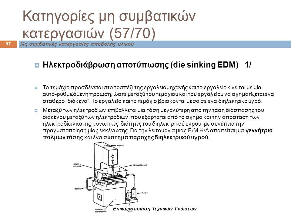 Κατηγορίες μη συμβατικών κατεργασιών (57/70) Μη συμβατικές κατεργασίες αποβολής υλικού 57  Ηλεκτροδιάβρωση αποτύπωσης (die sinking EDM) 1/  Το τεμάχ