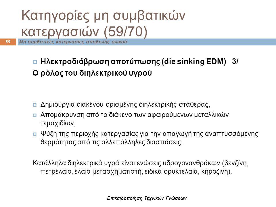 Κατηγορίες μη συμβατικών κατεργασιών (59/70) Μη συμβατικές κατεργασίες αποβολής υλικού 59  Ηλεκτροδιάβρωση αποτύπωσης (die sinking EDM) 3/ Ο ρόλος το
