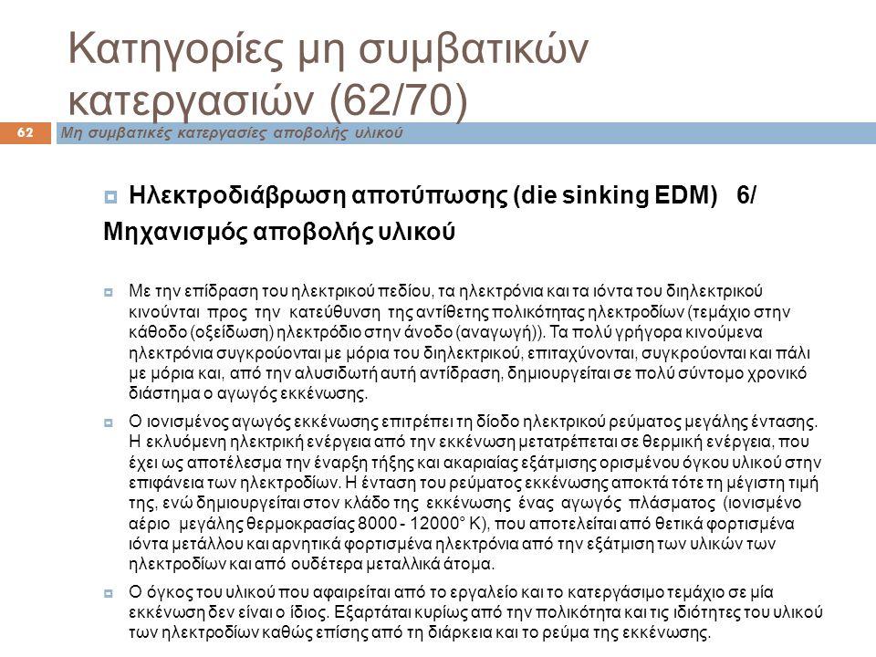 Κατηγορίες μη συμβατικών κατεργασιών (62/70) 62 Μη συμβατικές κατεργασίες αποβολής υλικού  Ηλεκτροδιάβρωση αποτύπωσης (die sinking EDM) 6/ Μηχανισμός