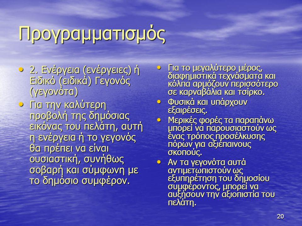 20 Προγραμματισμός 2. Ενέργεια (ενέργειες) ή Ειδικό (ειδικά) Γεγονός (γεγονότα) 2.