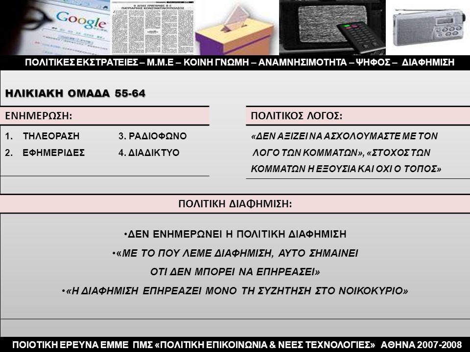 ΠΟΛΙΤΙΚΕΣ ΕΚΣΤΡΑΤΕΙΕΣ – Μ.Μ.Ε – ΚΟΙΝΗ ΓΝΩΜΗ – ΑΝΑΜΝΗΣΙΜΟΤΗΤΑ – ΨΗΦΟΣ – ΔΙΑΦΗΜΙΣΗ ΗΛΙΚΙΑΚΗ ΟΜΑΔΑ 55-64 ΔΕΝ ΕΝΗΜΕΡΩΝΕΙ Η ΠΟΛΙΤΙΚΗ ΔΙΑΦΗΜΙΣΗ «ΜΕ ΤΟ ΠΟΥ ΛΕΜΕ ΔΙΑΦΗΜΙΣΗ, ΑΥΤΟ ΣΗΜΑΙΝΕΙ ΟΤΙ ΔΕΝ ΜΠΟΡΕΙ ΝΑ ΕΠΗΡΕΑΣΕΙ» «Η ΔΙΑΦΗΜΙΣΗ ΕΠΗΡΕΑΖΕΙ ΜΟΝΟ ΤΗ ΣΥΖΗΤΗΣΗ ΣΤΟ ΝΟΙΚΟΚΥΡΙΟ» ΠΟΛΙΤΙΚΟΣ ΛΟΓΟΣ:ΕΝΗΜΕΡΩΣΗ: 1.ΤΗΛΕΟΡΑΣΗ 3.