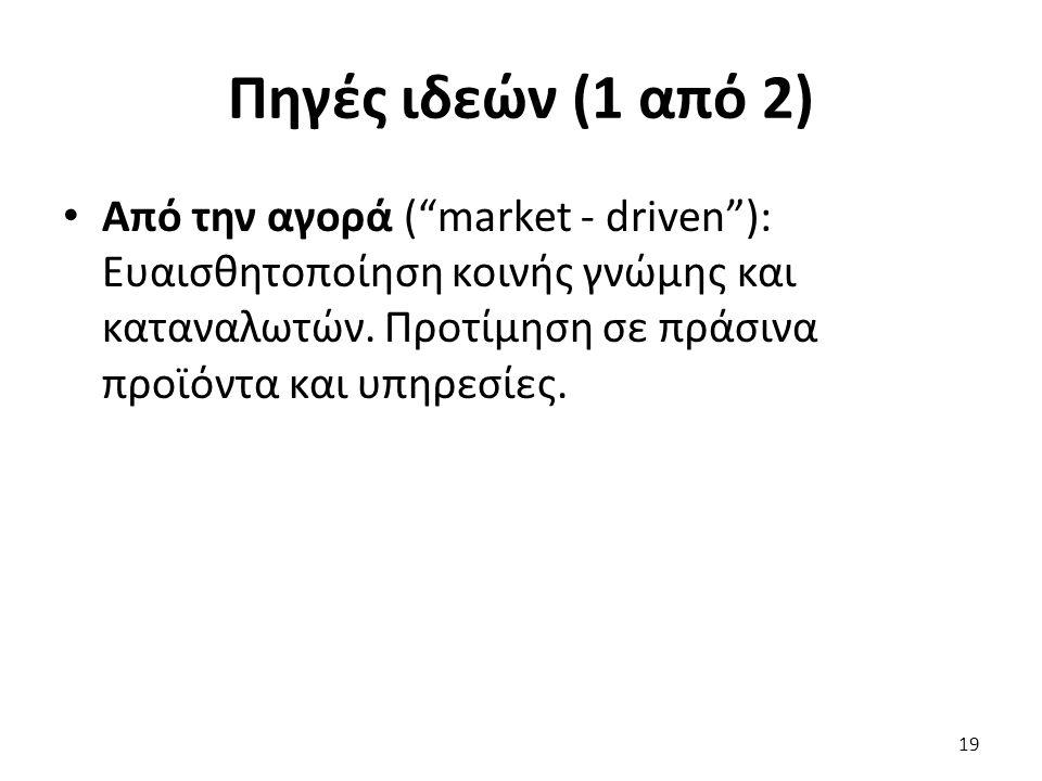 Πηγές ιδεών (1 από 2) Από την αγορά ( market - driven ): Ευαισθητοποίηση κοινής γνώμης και καταναλωτών.