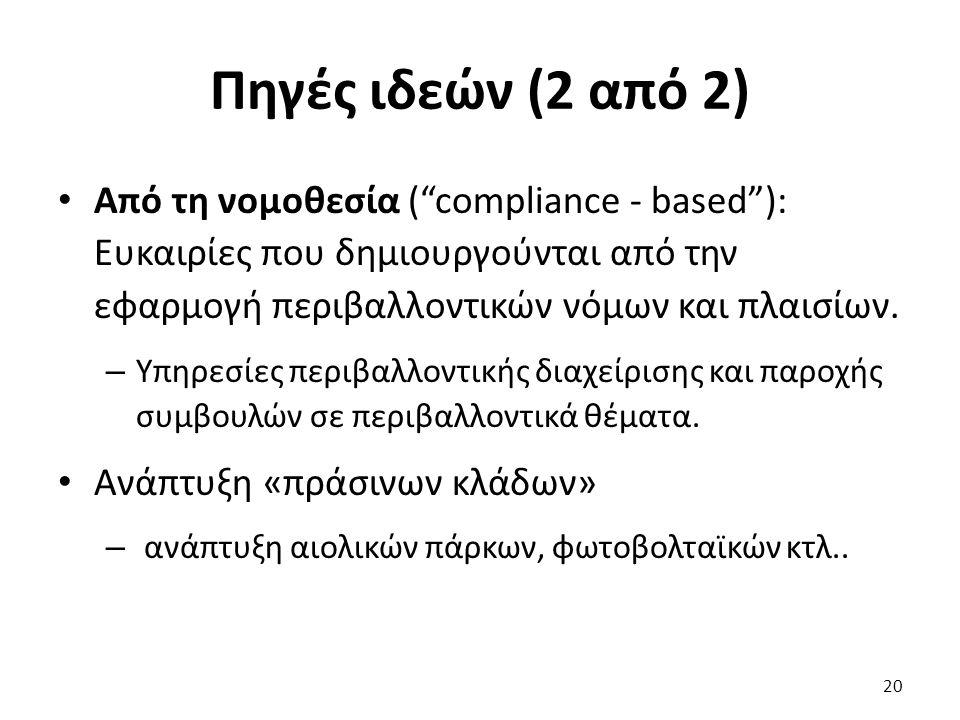 Πηγές ιδεών (2 από 2) Από τη νομοθεσία ( compliance - based ): Ευκαιρίες που δημιουργούνται από την εφαρμογή περιβαλλοντικών νόμων και πλαισίων.