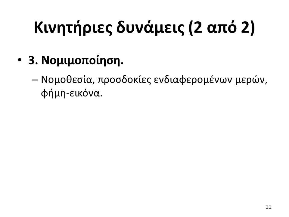 Κινητήριες δυνάμεις (2 από 2) 3. Νομιμοποίηση.