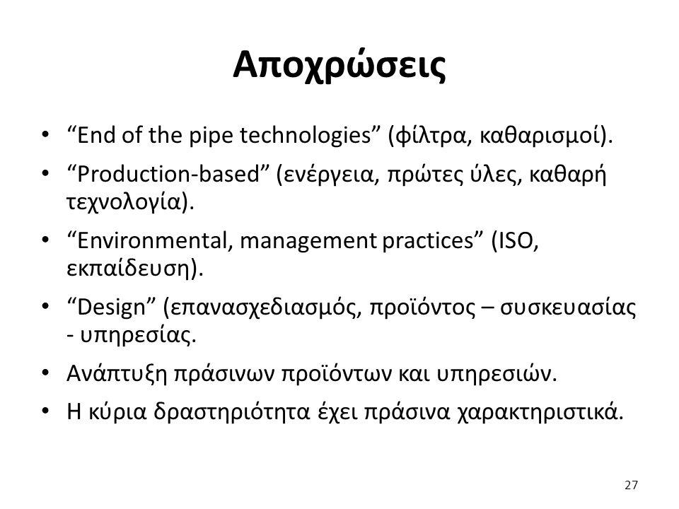 Αποχρώσεις End of the pipe technologies (φίλτρα, καθαρισμοί).