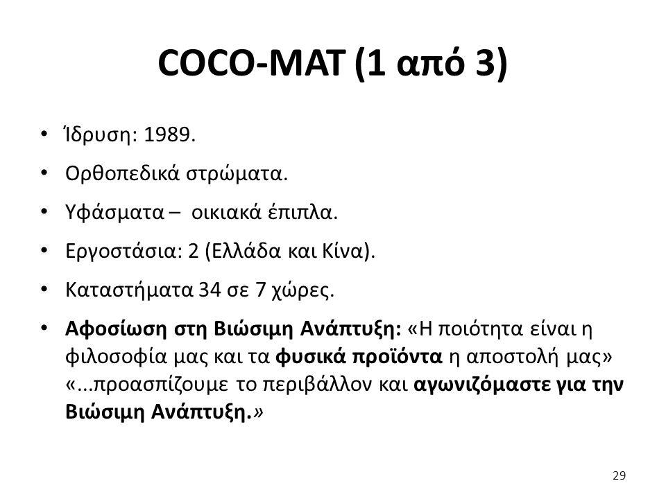 COCO-MAT (1 από 3) Ίδρυση: 1989. Ορθοπεδικά στρώματα.