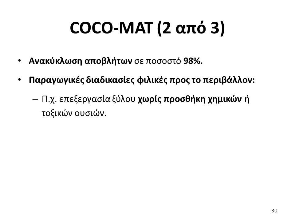 COCO-MAT (2 από 3) Ανακύκλωση αποβλήτων σε ποσοστό 98%.