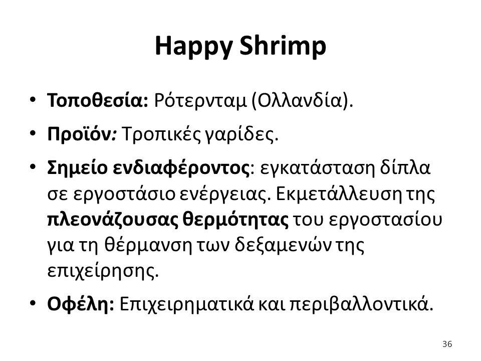 Happy Shrimp Τοποθεσία: Ρότερνταμ (Ολλανδία). Προϊόν: Τροπικές γαρίδες.