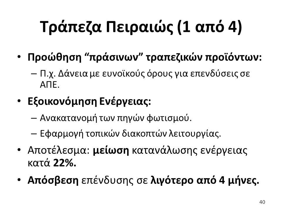 Τράπεζα Πειραιώς (1 από 4) Προώθηση πράσινων τραπεζικών προϊόντων: – Π.χ.