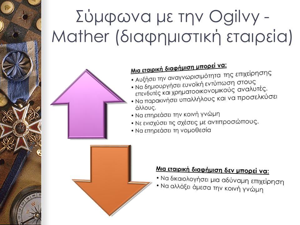 Σύμφωνα με την Ogilvy - Mather (διαφημιστική εταιρεία)