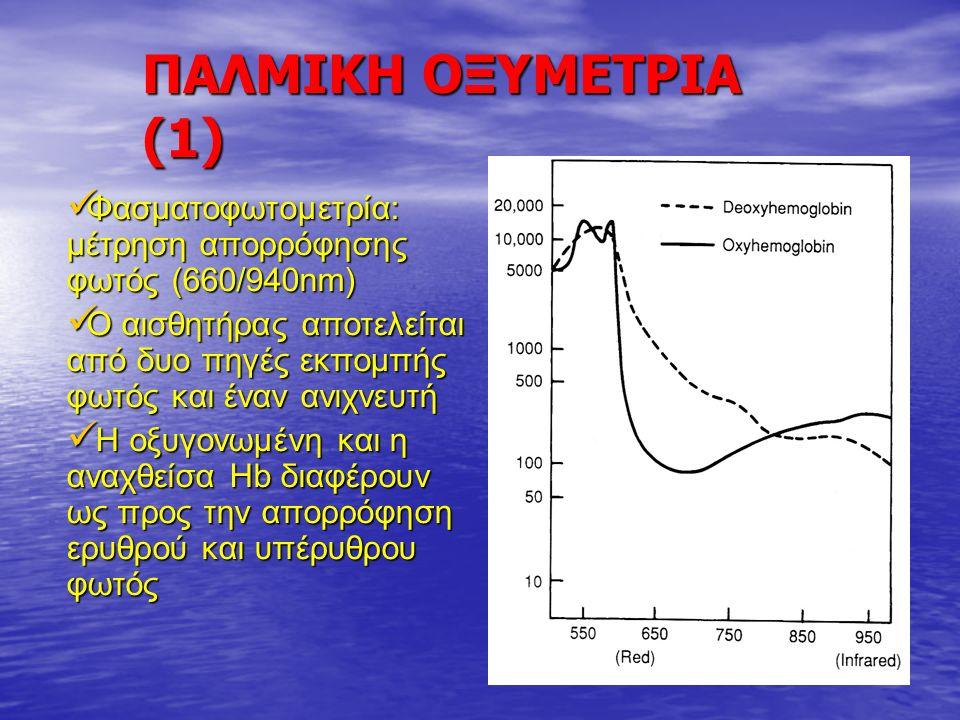 Φασματοφωτομετρία: μέτρηση απορρόφησης φωτός (660/940nm) Φασματοφωτομετρία: μέτρηση απορρόφησης φωτός (660/940nm) Ο αισθητήρας αποτελείται από δυο πηγές εκπομπής φωτός και έναν ανιχνευτή Ο αισθητήρας αποτελείται από δυο πηγές εκπομπής φωτός και έναν ανιχνευτή Η οξυγονωμένη και η αναχθείσα Hb διαφέρουν ως προς την απορρόφηση ερυθρού και υπέρυθρου φωτός Η οξυγονωμένη και η αναχθείσα Hb διαφέρουν ως προς την απορρόφηση ερυθρού και υπέρυθρου φωτός ΠΑΛΜΙΚΗ ΟΞΥΜΕΤΡΙΑ (1)