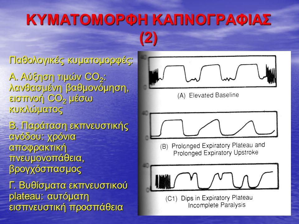 ΚΥΜΑΤΟΜΟΡΦΗ ΚΑΠΝΟΓΡΑΦΙΑΣ (2) Παθολογικές κυματομορφές: Α.