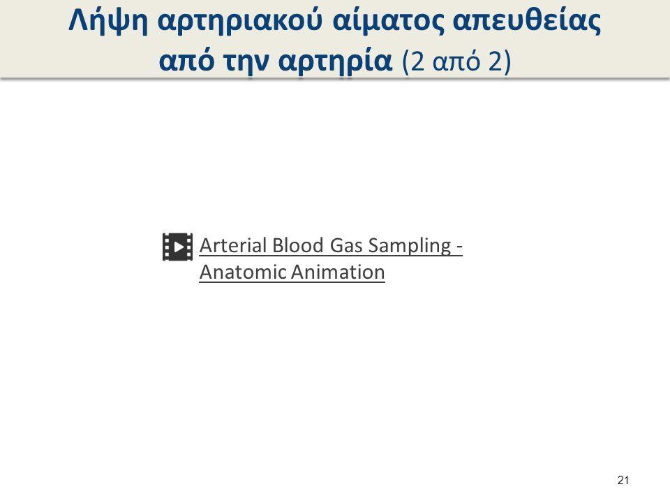 Λήψη αρτηριακού αίματος απευθείας από την αρτηρία (2 από 2) Arterial Blood Gas Sampling - Anatomic Animation 21