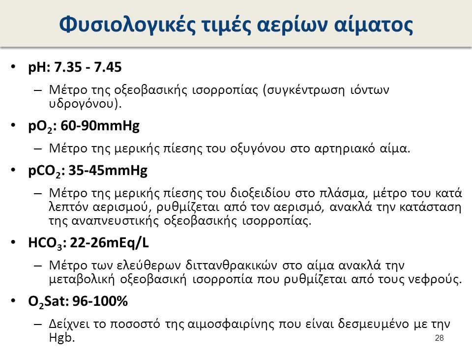 Φυσιολογικές τιμές αερίων αίματος pH: 7.35 - 7.45 – Μέτρο της οξεοβασικής ισορροπίας (συγκέντρωση ιόντων υδρογόνου).