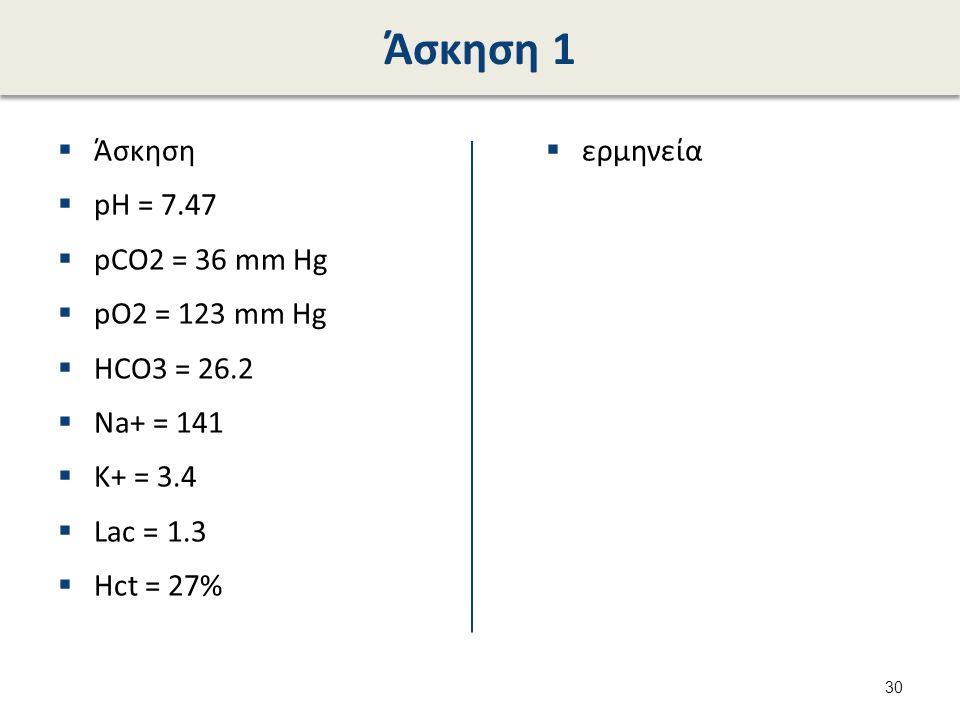 Άσκηση 1  Άσκηση  pH = 7.47  pCO2 = 36 mm Hg  pO2 = 123 mm Hg  HCO3 = 26.2  Na+ = 141  K+ = 3.4  Lac = 1.3  Hct = 27%  ερμηνεία 30