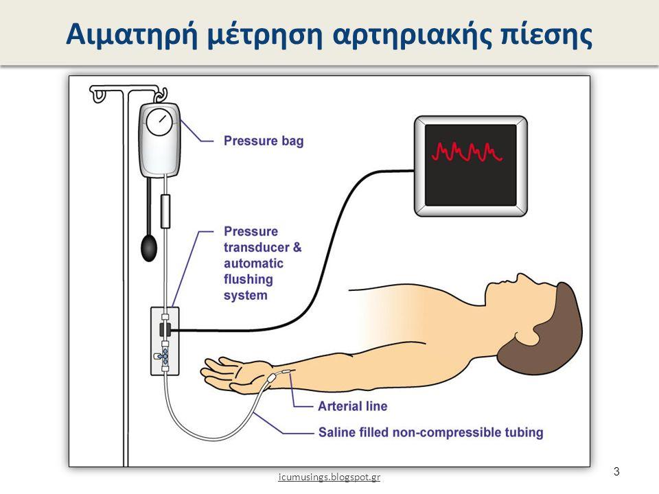 Μέση Αρτηριακή Πίεση (ΜΑΠ) ΜΑΠ = (ΣΑΠ + 2χΔΑΠ)/3, Οδηγός πίεση αιμάτωσης των οργάνων, Επιθυμητή πίεση >60mmHg,Η έμμεση μέτρηση μπορεί να έχει φυσιολογική διαφορά από την άμεση περίπου 15 mmHg.