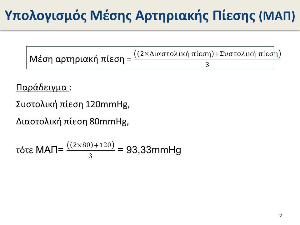 Κυματομορφή αρτηριακής πίεσης a : ρυθμός αύξησης της πίεσης, σχετίζεται με τη συσταλτικότητα του μυοκαρδίου, b : όγκος παλμού, c : χρόνος συστολής, μυοκαρδιακή κατανάλωση οξυγόνου, d : χρόνος διαστολής, προσφορά οξυγόνου στο μυοκάρδιο.