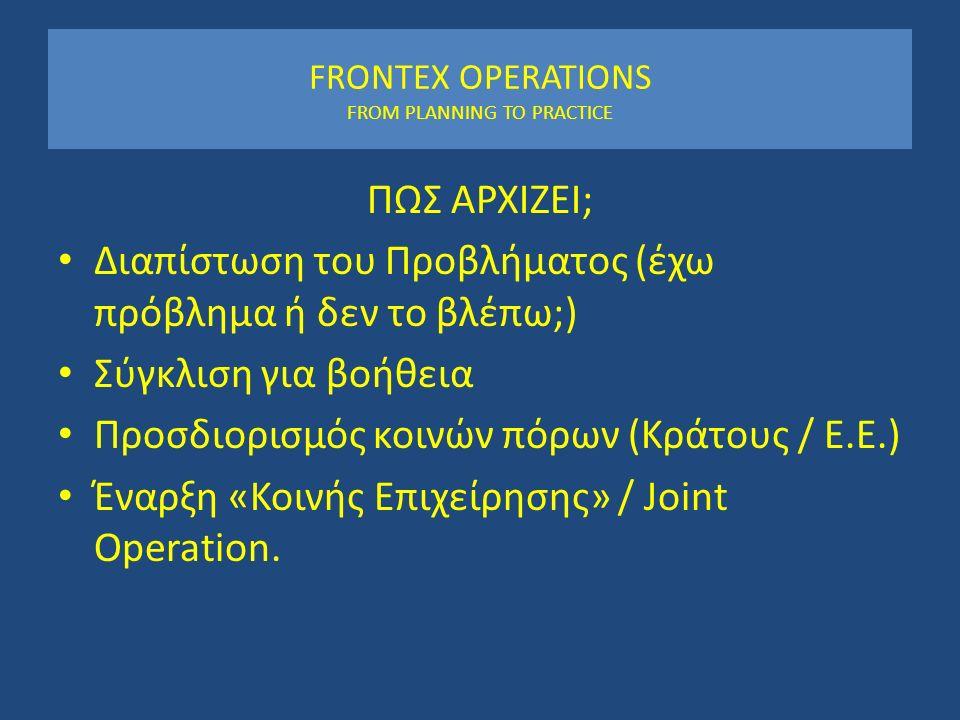 FRONTEX OPERATIONS FROM PLANNING TO PRACTICE ΠΩΣ ΑΡΧΙΖΕΙ; Διαπίστωση του Προβλήματος (έχω πρόβλημα ή δεν το βλέπω;) Σύγκλιση για βοήθεια Προσδιορισμός