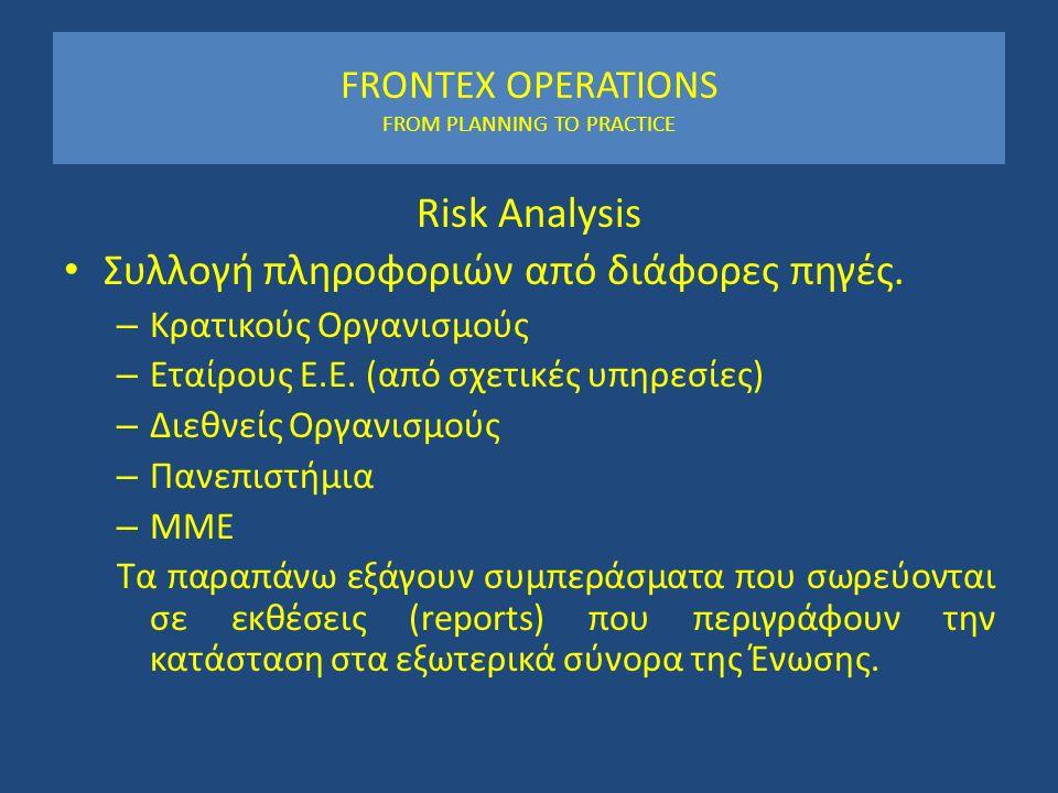 FRONTEX OPERATIONS FROM PLANNING TO PRACTICE Risk Analysis Συλλογή πληροφοριών από διάφορες πηγές. – Κρατικούς Οργανισμούς – Εταίρους Ε.Ε. (από σχετικ
