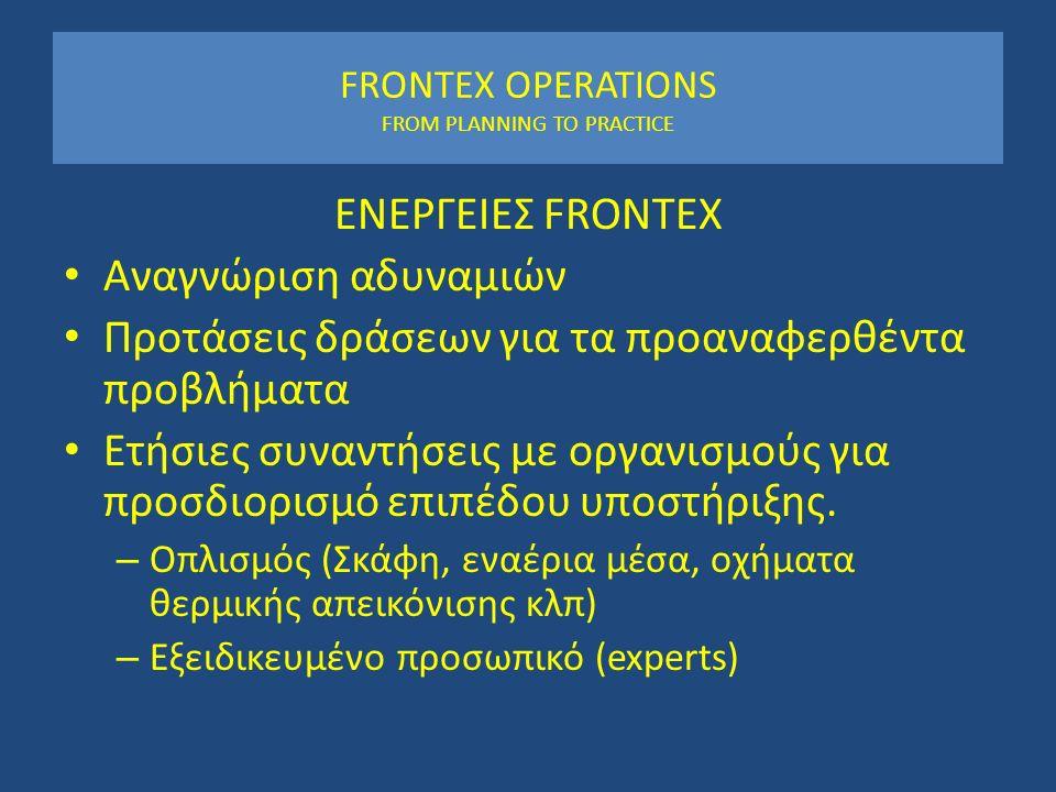 FRONTEX OPERATIONS FROM PLANNING TO PRACTICE ΕΝΕΡΓΕΙΕΣ FRONTEX Αναγνώριση αδυναμιών Προτάσεις δράσεων για τα προαναφερθέντα προβλήματα Ετήσιες συναντή